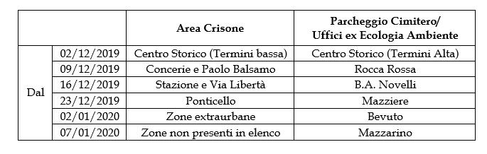 tabella-zone-termini