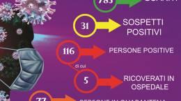 covid-13