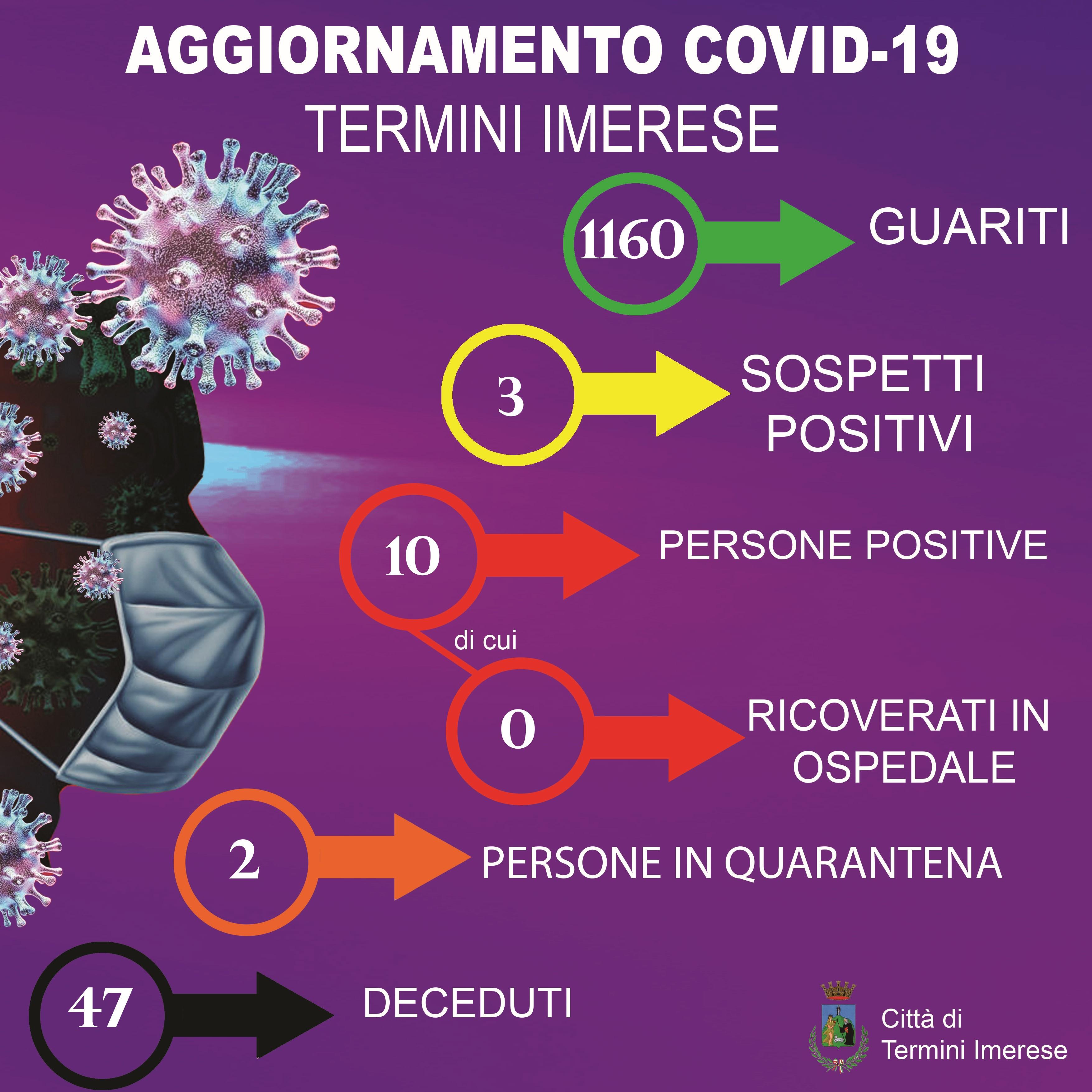 covid-9